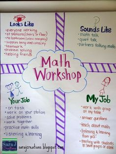 Math Workshop: How Do I Get Started? My journey into using math workshop and how to get started in your own classroom.: