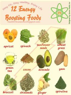 12 Energy Boosting Foods - Health Plus - Diet Plans, Weight Loss Tips, Nutrition and Healthy Tips, Healthy Choices, How To Stay Healthy, Healthy Foods, Healthy Habits, Healthy Recipes, Diet Foods, Healthy Salads, Yummy Recipes