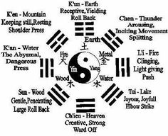 Eight elements and their correspondences