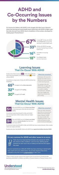 and Co-Occurring Conditions by the Numbers Did you know of kids with ADHD have at least one co-occurring learning or mental health issue?Did you know of kids with ADHD have at least one co-occurring learning or mental health issue? Adhd Odd, Adhd And Autism, Mental Health Issues, Mental Health Awareness, Child Mental Health, Mental Health Education, Disability Awareness, Science Education, Physical Education