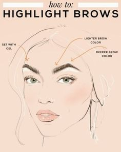 You can get fancy by using a lighter brow color at the head and a darker color at the arch. It's kind of like contouring for your brows. 17 Genius Tricks For Getting The Best Damn Eyebrows Of Your Life Eyebrow Makeup Products, Makeup Kit, Skin Makeup, Eyebrow Tips, Eyebrow Pencil, Makeup Eyebrows, Pluck Eyebrows, Shape Eyebrows, Highlighter Makeup