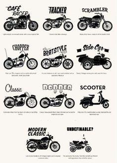 Die 10 besten Bilder auf Motorrad 125