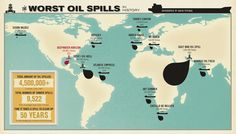 The worst oil spills in history. And all I hear about is the Exxon Valdez and the Deepwater Horizon. And those are tiny compared to the others!