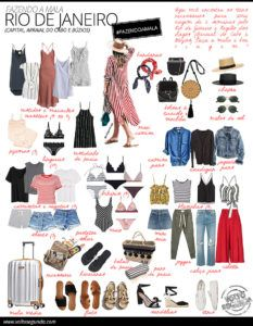 Brazil Vacation, Tropical Vacation Outfits, Travel Capsule, Travel Wear, Travel Packing, Holiday Outfits, Fall Outfits, Summer Outfits, Travel Wardrobe