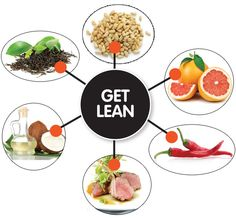Get Lean! Eat your way to a healthy weight