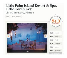 Little Palm Island Resort  (Florida) The Best Amenities, Perks and Extras at Gold List Hotels named by Conde Nast Magazine
