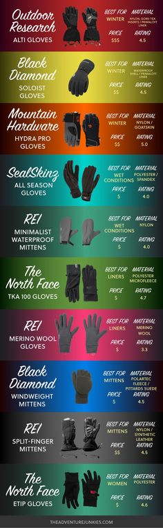 Best Hiking Gloves – Hiking Clothes for Summer, Winter, Fall and Spring – Hiking Outfits for Women, Men and Kids – Backpacking Gear For Beginners