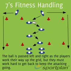 7's Fitness Handling Sevens Drills Rugby Coaching Tips - Sportplan Ltd