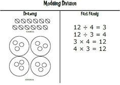 Classroom Freebies: Understanding Division