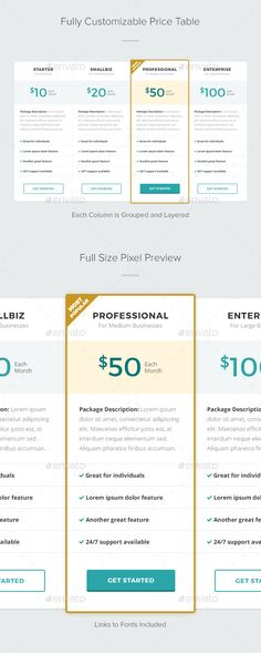 Price Table Template PSD. Download here: http://graphicriver.net/item/price-table/12739511?ref=ksioks