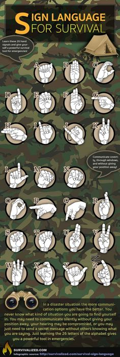 Sign Language is a skill that could save your life in a disaster situation, check it out at survivalized.com... http://survivalized.comsurvival-sign-language?pp=1&utm_content=buffer4e01c&utm_medium=social&utm_source=pinterest.com&utm_campaign=buffer #cute #country #southern #sassy