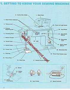 Singer 646 deluxe zig zag sewing machine instruction manual sewing singer 645 sewing machine instruction manual touch sew deluxe cheapraybanclubmaster Images