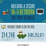 Infographic: Building A Secure Wi-Fi Network For Your Business