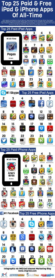 top-25-apps-of-all-time