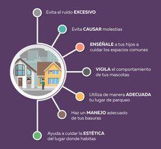 Inmobiliaria Ideas, Flyer Design, Investing, Social Media, Bolivia, Flyers, Medicine, Real Estate Marketing, Mandalas For Kids