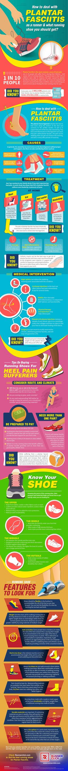 The Complete Guide to Finding The Right Running Shoes For Plantar Fasciitis