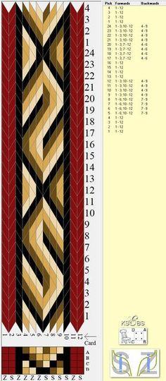 Forvirring i hvordan tre brikker til brikkevev. En del av våre mønstre inneholder ikonet: Mange skriver bokstaver på brikkene for å holde orden på hull og mønster.