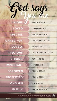 God says you are unique, beautiful, loved, special and many more. Find more What good things God says to you on your bible. Encourage and share with others. This is how lovely their in God's eyes. You are free to download it to your phone