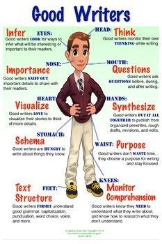 Good-Writer-Poster-Boy-1480859 Teaching Resources ...