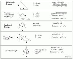 Geometry Formula Chart | directions memorize the above formulae and have someone test your