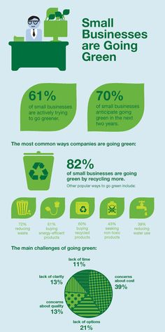 Small businesses going green!