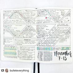 I just love this triangular design by @bulleteverything! So innovative 💕 . . . #sharemybujo #bulletjournal #bujo #journal #journaling #bulletjournaljunkies #bulletjournaling #bujojunkies #planner #planning #calendar #plan #stationary #stationaryaddict #planneraddict #inspiration #bujoinspire #bujocommunity #handlettering #bujolove