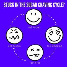 SUGAR-Cravings.jpg (1020×1024)