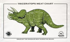 Dino Meat Chart tea towel designed by Jay Jay Burridge, £9.95
