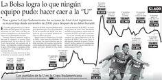 La mayor baja de las acciones del equipo de fútbol Universidad de Chile desde su debut en bolsa hasta diciembre de 2011, se produjo el día inmediatamente después de conseguir el título más importante de su historia: la Copa Sudamericana 2011.
