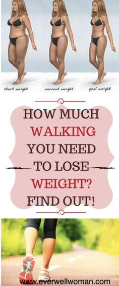 Find out how much walking you need to lose weight (Read More To Find Out) – Set Run . .