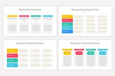 Product Roadmap Keynote Presentation Template | Nulivo Market Presentation Templates, Keynote, Finance, Chart, Marketing, Economics