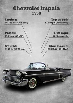 Chevrolet impala 1958 oldsch cars poster print metal posters martin s classic cars 1967 chevy impala ss classic cars classic cars muscle cars martin s classic cars london kentucky Chevrolet Impala, 1958 Chevy Impala, Car Chevrolet, Chevrolet Malibu, Chevy Classic, Bmw Classic Cars, Classic Trucks, Auto Poster, Car Posters