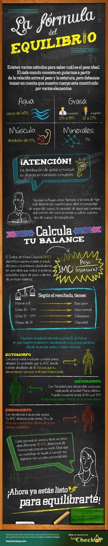Cómo calcular el peso ideal según tu tipo de cuerpo. #infografia #adelgazar