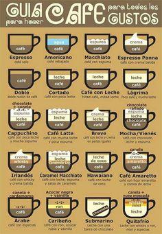 Guia para hacer café