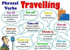 Frequently Used Phrasal Verbs in English: Relationships and Travelling - ESLBuzz Learning English English Verbs, English Fun, English Phrases, English Study, English Class, English Lessons, English Grammar, Learn English, English For Tourism