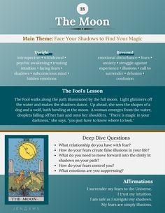 The Moon Tarot Meaning, The Moon Tarot Card, Major Arcana Cards, Tarot Major Arcana, Psychic Awakening, Spiritual Awakening, Modern Meaning, Tarot Interpretation, Free Tarot Cards