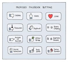 Suggested Facebook buttons