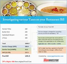 How Service Tax is calculated on restaurant bills ?