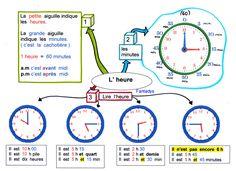 carte heure 1f