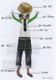 Collage assignment where students have to use at least 10 words. Could be used for clothes, as seen here, but also other things like home and city vocab. Teaching Materials, Teaching Resources, German Resources, Deutsch Language, Language Immersion, German Outfit, German Language Learning, German Words, Learn German