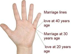 In palmistry the marriage lines are also referred to as the lines of union. These palmistry marriage lines are quite important when it comes to figuring out the kind of relationship one. Meaning Of Palm, Palm Lines Meaning, Palm Reading Meaning, Marriage Lines Palmistry, Marriage Age, Marriage Advice, Palm Reading Charts, How To Know, How To Find Out