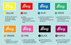 Význam barev v marketingu