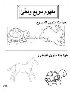 105 Arabic Alphabet Letters, Arabic Alphabet For Kids, Tracing Letters, Arabic Phrases, Arabic Words, Letter Activities, Kids Learning Activities, Arabic Handwriting, Learn Arabic Online