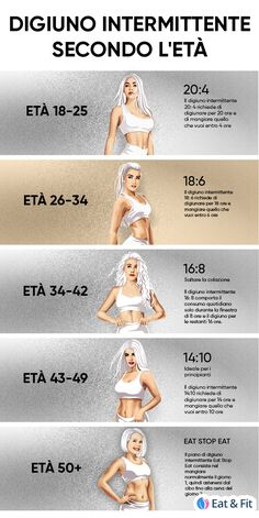 Fitness Workouts, Fitness Diet, At Home Workouts, Health Fitness, Workout Meals, Workout Diet, Body Type Workout, Belly Fat Workout, Post Workout