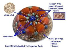 Orgone Disk save the world