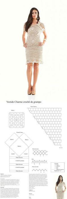 gráfico pontos diferentess