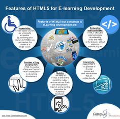 Benefits of Using #HTML5 for #Elearning Development – An Infographic