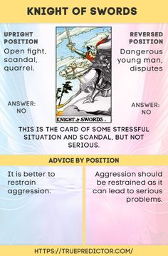 The Knight of Swords tarot card meanings by position Knight Sword, Knight Of Swords, Tarot Cards For Beginners, Tarot Card Spreads, Tarot Astrology, Oracle Tarot, Tarot Card Meanings, Cartomancy, Think