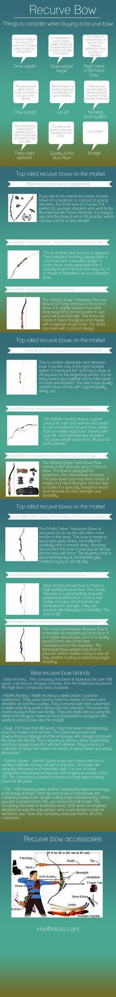 [Infographic] Recurve Bow buyer Get Recurve Bows at https://www.etsy.com/shop/ArcherySky