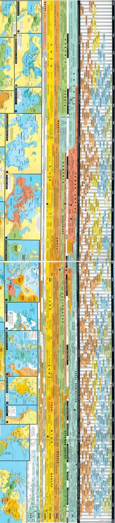 world-history-chart-andreas-nothiger. History Timeline, History Facts, World History Map, Les Religions, Teaching History, Interesting History, Historical Maps, Data Visualization, Ancient History